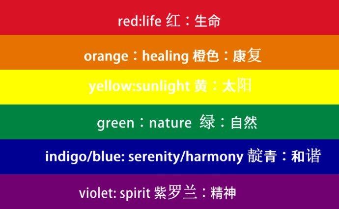 彩虹旗的意义 磊语