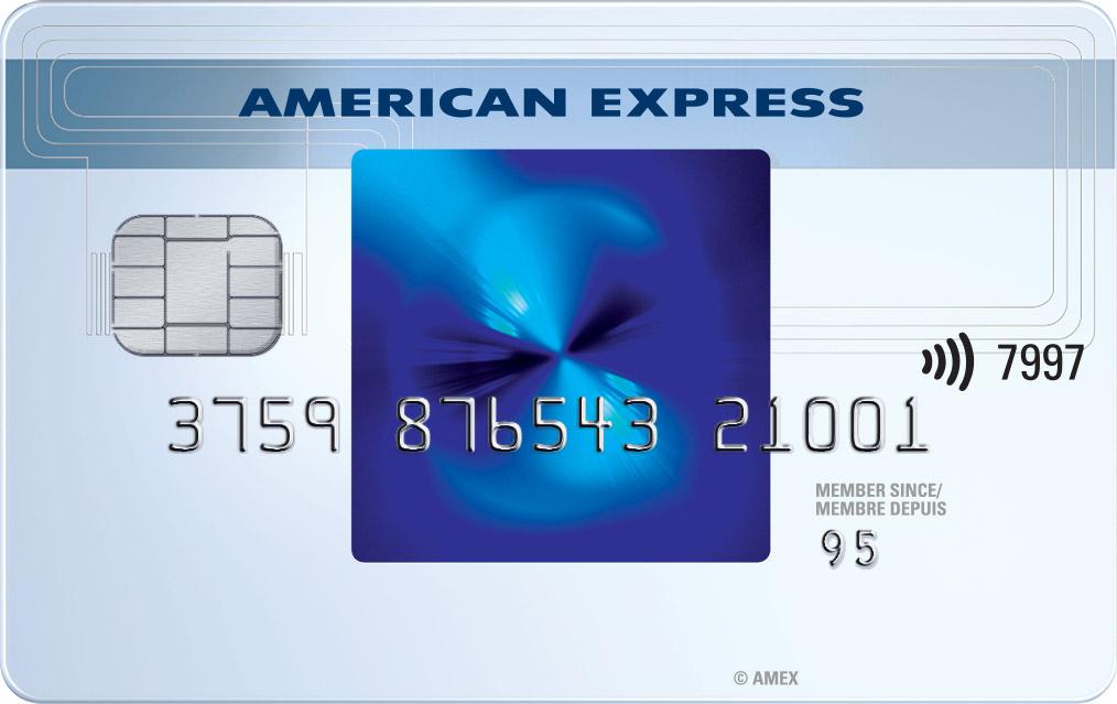 Amex Rental Car Insurance Uk